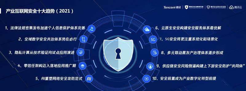 《产业互联网安全十大趋势(2021)》