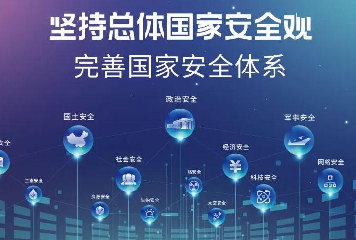 中国电信网络安全