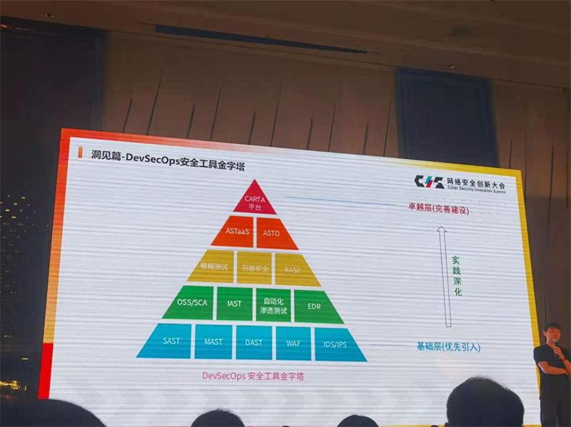 CIS 2020 网络安全创新大会